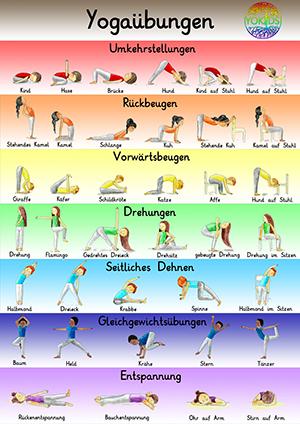 Yogaübungen Kinderyoga Übersicht