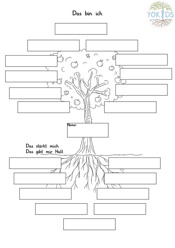 Baum beschriften